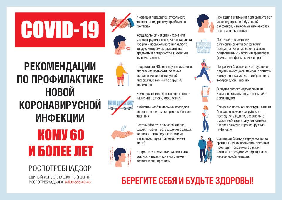 Covid-19-profilaktika